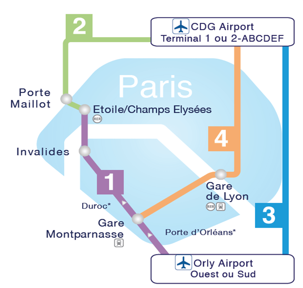 Paris Airport Guide Orly, Charle de Gaulle, maps, transfert prices on